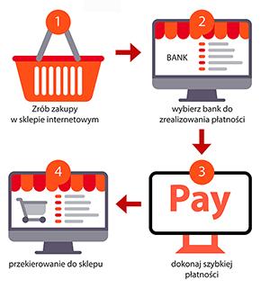 013765e2d89f4 Twojesoczewki.pl nie pobiera żadnej dodatkowej opłaty i prowizji za  dokonanie płatności.